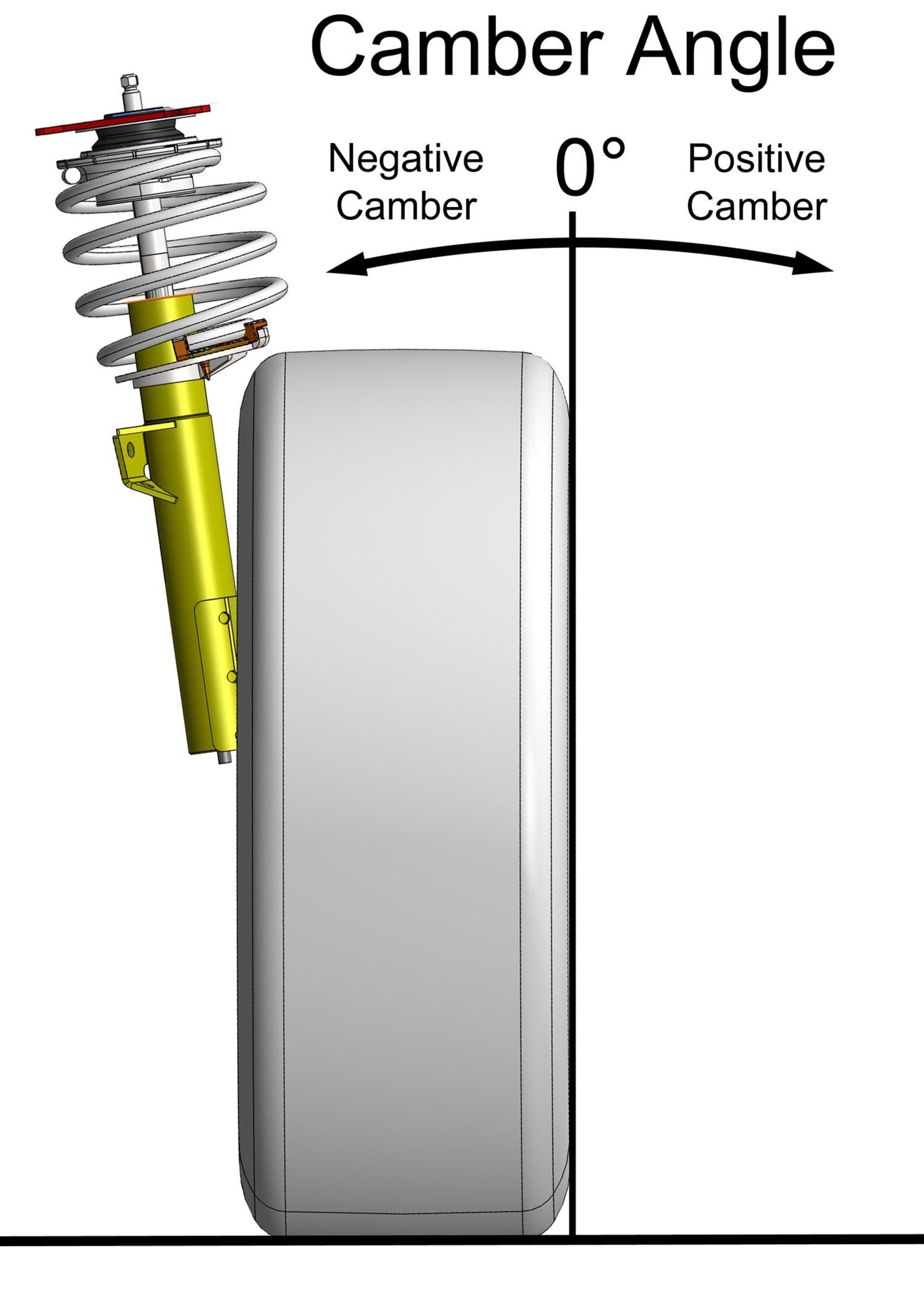 Maximum Motorsports S550 Camber Caster Install 07 Camber