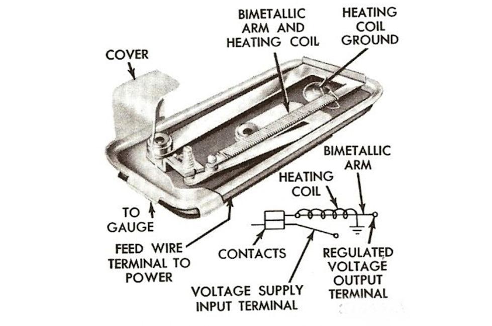 Phenomenal Boat Amp Meter Wiring Diagram Boat Speedo Wiring Diagram Boat Wiring 101 Photwellnesstrialsorg