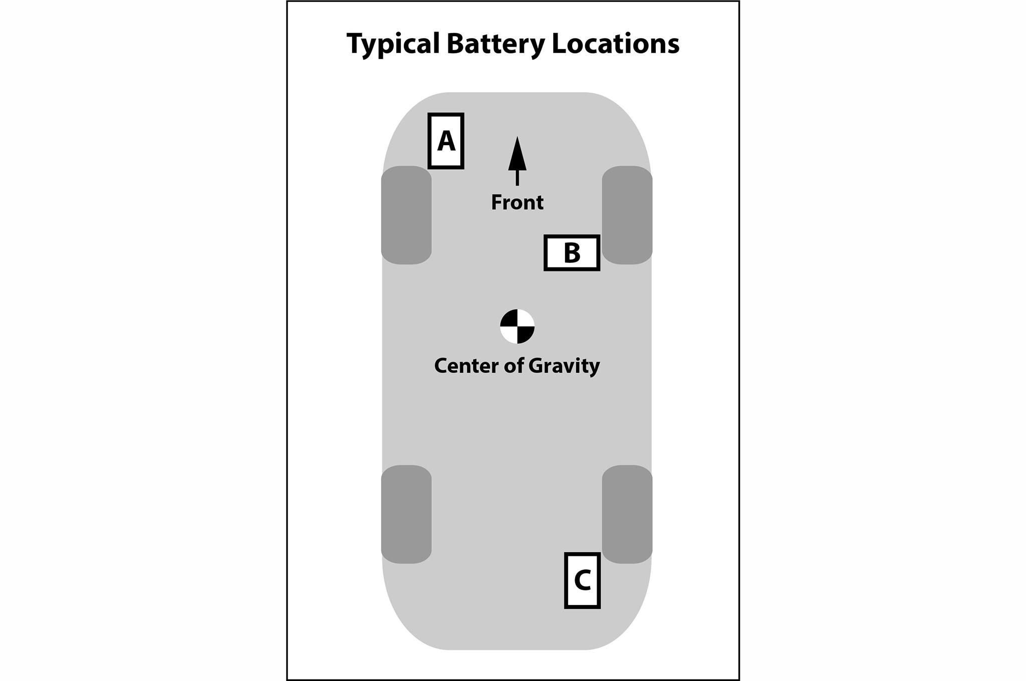 Upgrading Battery 001