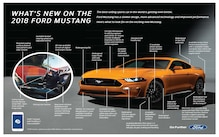 2018 Ford Mustang Gt 24