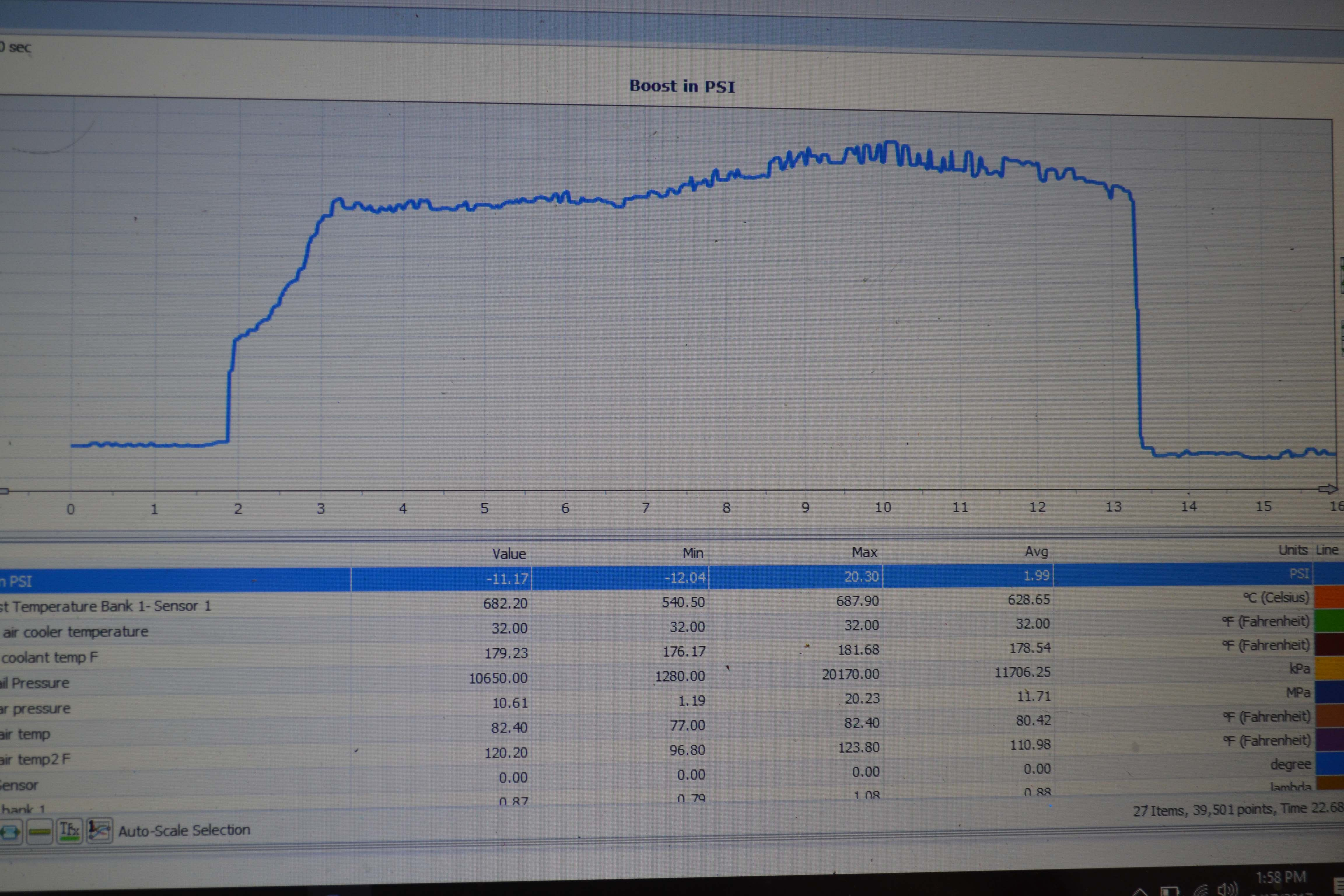 006 Ecoboost Inside Tuning Stock Boost Third Gear