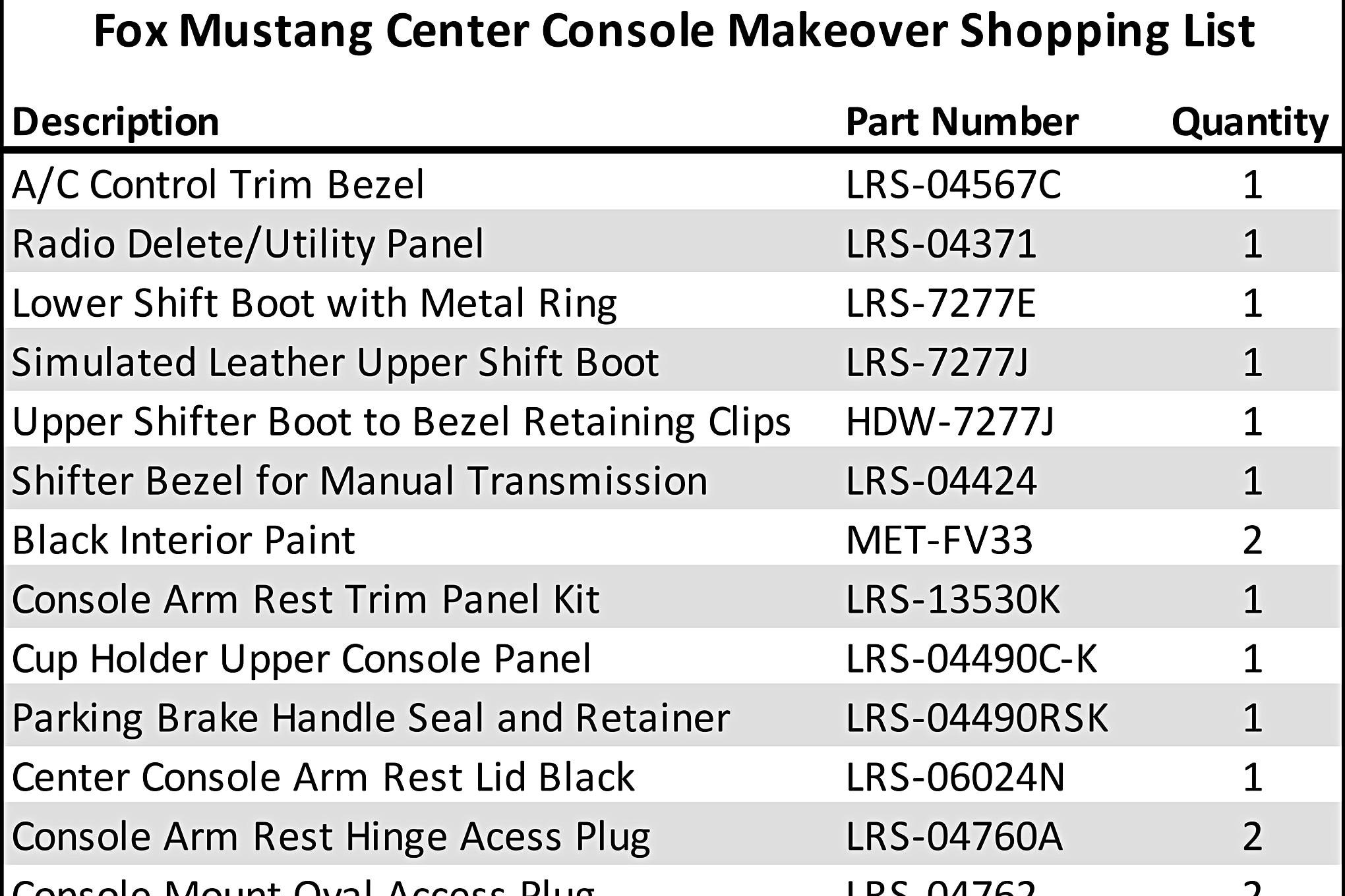 002 Mustang Center Console Shopping List