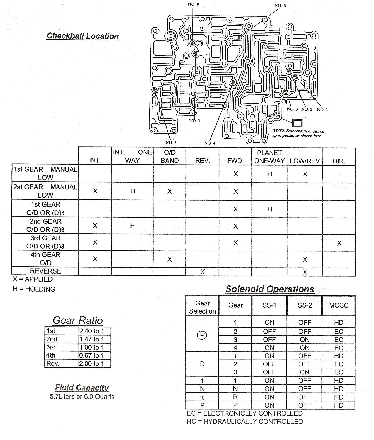 4r70w Transmission Diagram | Wiring Schematic Diagram - 48