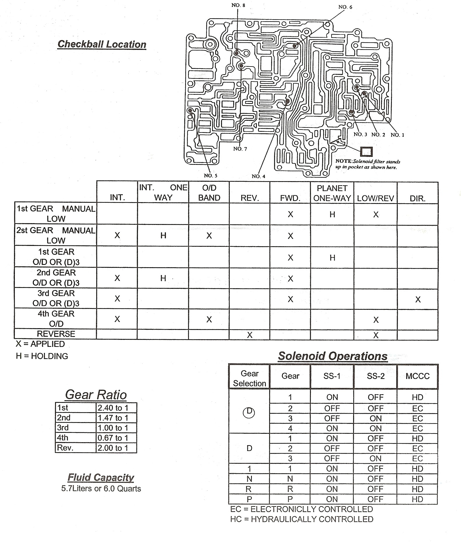 how to build a fiercely reliable aod e 4r70w transmission 4R70W Transmission Fluid Capacity 20 jaime sanchez reassembles the valve body after thoroughly checking function and properly placing each of the check balls this tci illustration shows