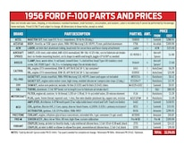 1956 Ford F 100 Parts And Prices Table