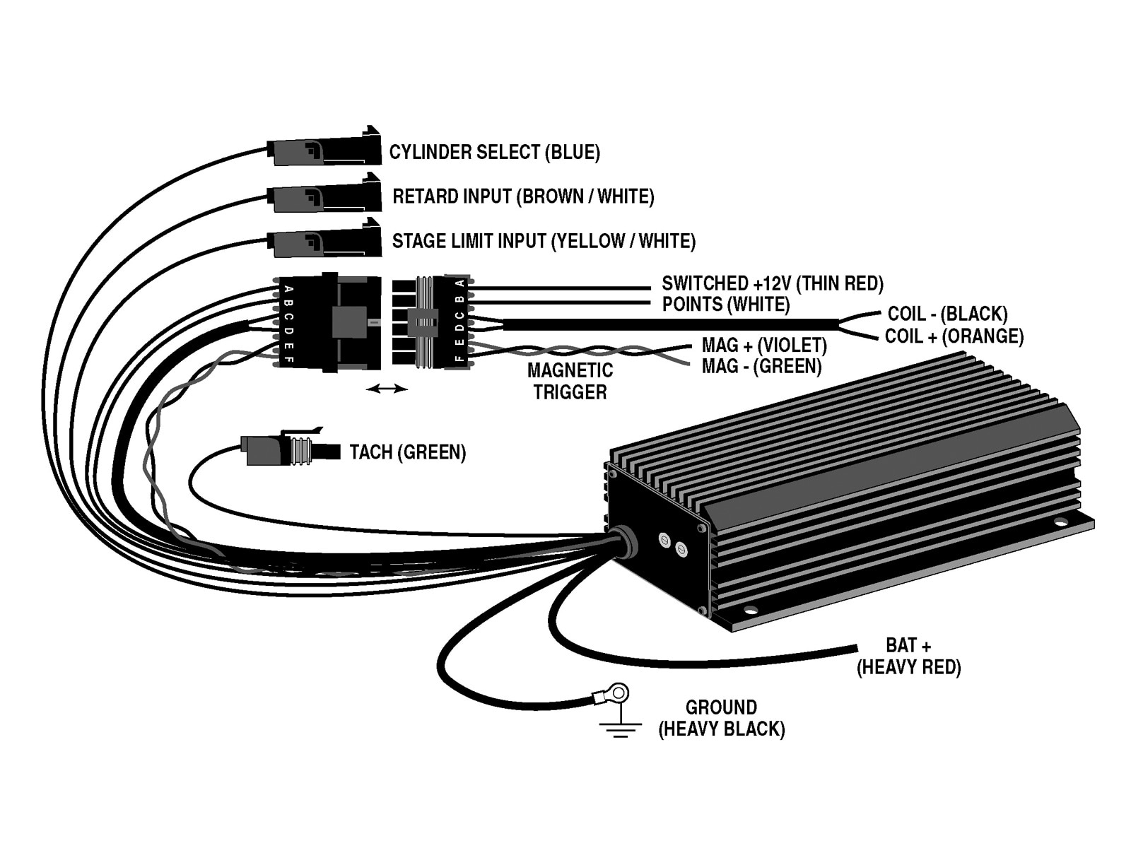 Crane Ignition Wiring Diagram | Wiring Diagram