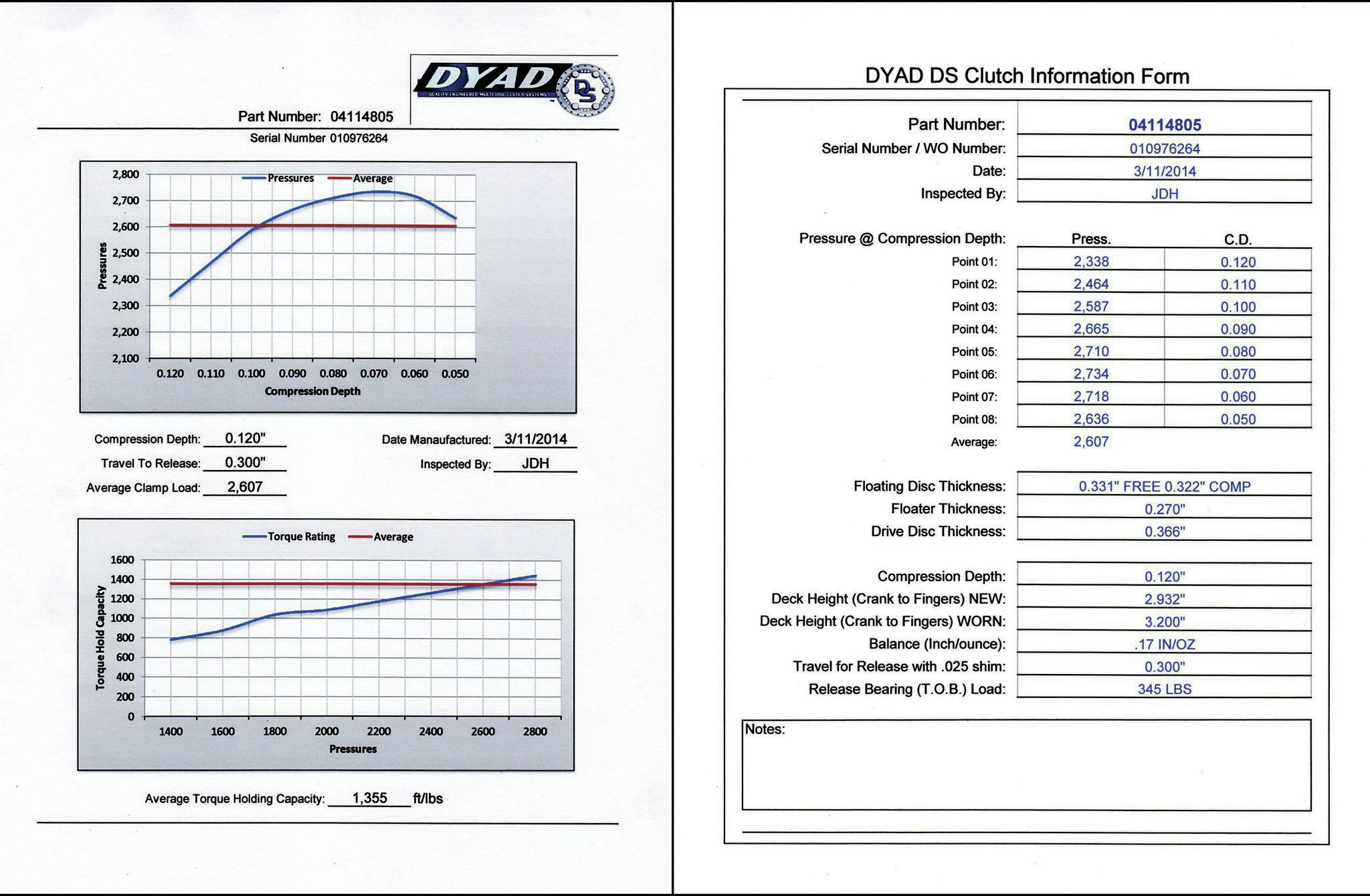 Ds Clutch Information Form