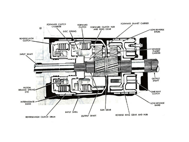 Small Block Ford Transmission Performance Internal Diagram