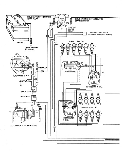 mustang rpm gauge wiring diagram 06 schematics online 1996 mustang wiring diagram rally pac installation on 1964 1966