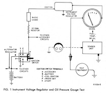 Oil Pressure Gauge Wiring Diagram Electric on