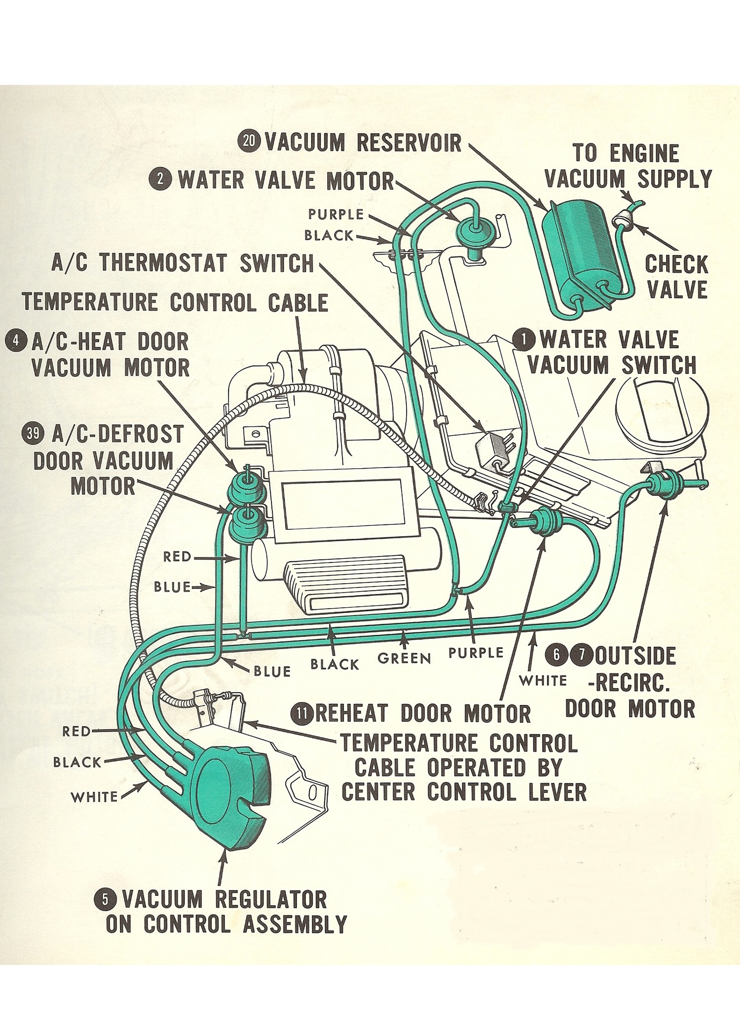 2 Mustang Climate Control Vacuum System Schematic
