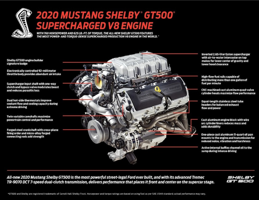 CHPR 01272_GT500_Engine_Infographic_FINAL